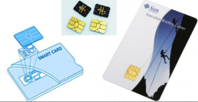 smart card print